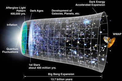 universeinflation.jpg